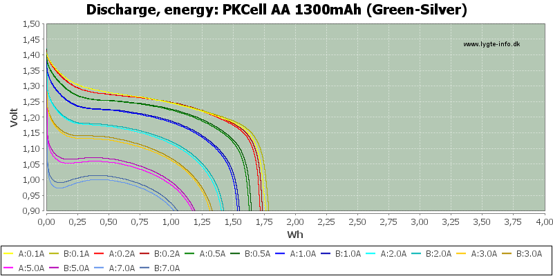 PKCell%20AA%201300mAh%20(Green-Silver)-Energy