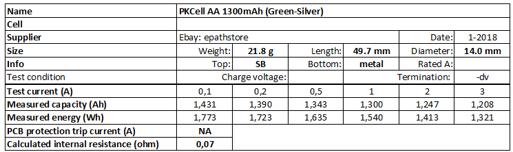 PKCell%20AA%201300mAh%20(Green-Silver)-info