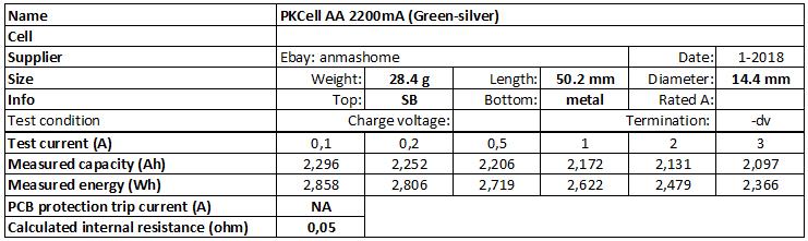 PKCell%20AA%202200mA%20(Green-silver)-info
