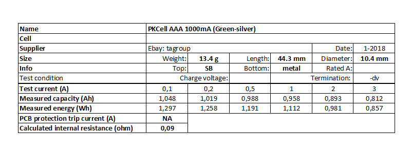 PKCell%20AAA%201000mA%20(Green-silver)-info