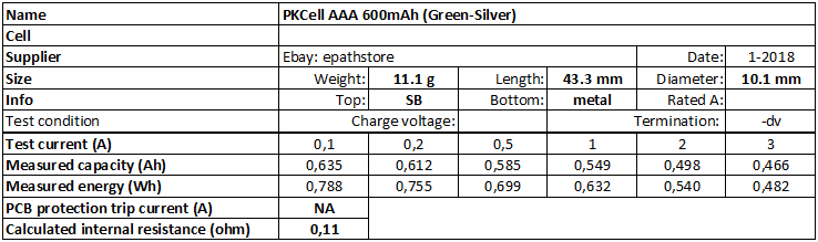 PKCell%20AAA%20600mAh%20(Green-Silver)-info