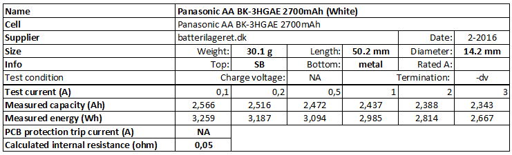 Panasonic%20AA%20BK-3HGAE%202700mAh%20(White)-info