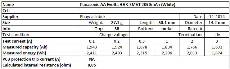 Panasonic%20AA%20Evolta%20HHR-3MVT%202050mAh%20(White)-info