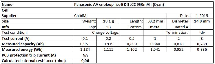 Panasonic%20AA%20eneloop%20lite%20BK-3LCC%20950mAh%20(Cyan)-info