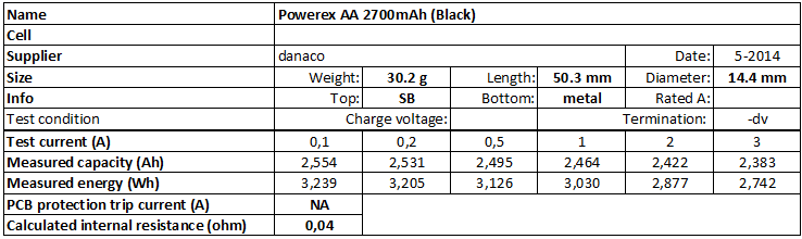 Powerex%20AA%202700mAh%20(Black)-info