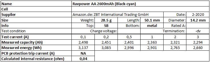 Ravpower%20AA%202600mAh%20(Black-cyan)-info
