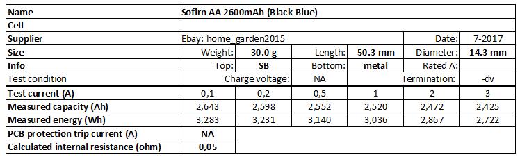 Sofirn%20AA%202600mAh%20(Black-Blue)-info