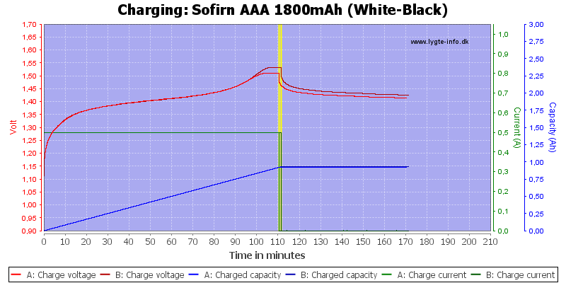 Sofirn%20AAA%201800mAh%20(White-Black)-Charge