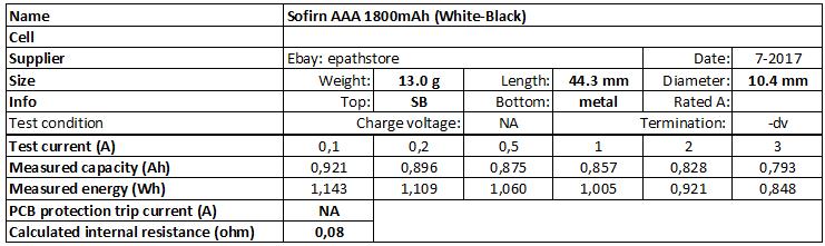 Sofirn%20AAA%201800mAh%20(White-Black)-info