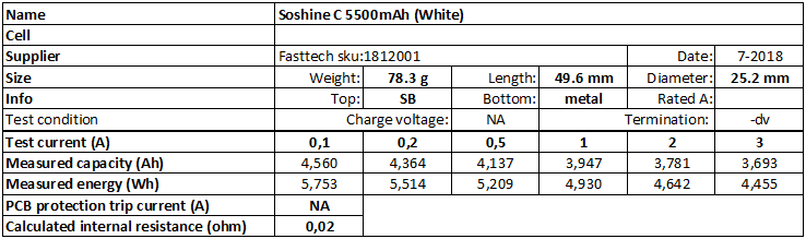 Soshine%20C%205500mAh%20(White)-info
