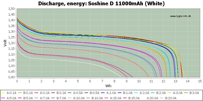 Soshine%20D%2011000mAh%20(White)-Energy