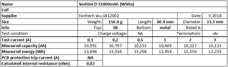 Soshine%20D%2011000mAh%20(White)-info