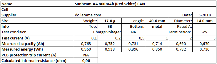 Sunbeam%20AA%20800mAh%20(Red-white)%20CAN-info
