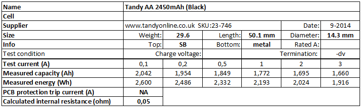 Tandy%20AA%202450mAh%20(Black)-info