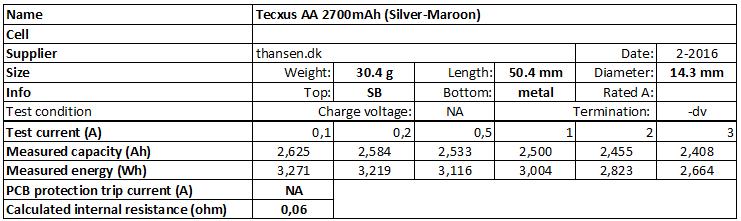 Tecxus%20AA%202700mAh%20(Silver-Maroon)-info
