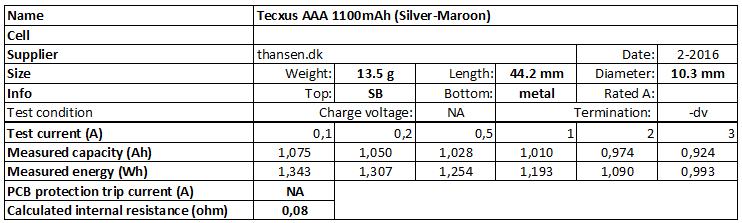 Tecxus%20AAA%201100mAh%20(Silver-Maroon)-info