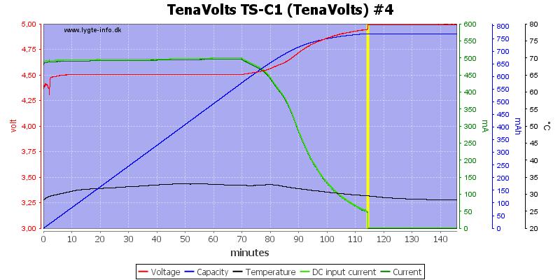 TenaVolts%20TS-C1%20%28TenaVolts%29%20%234