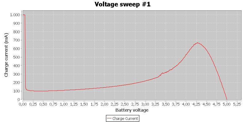 Voltage%20sweep%20%231
