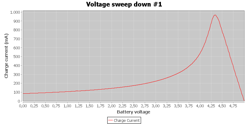 Voltage%20sweep%20down%20%231