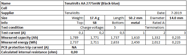 TenaVolts%20AA%202775mW%20(Black-blue)-info