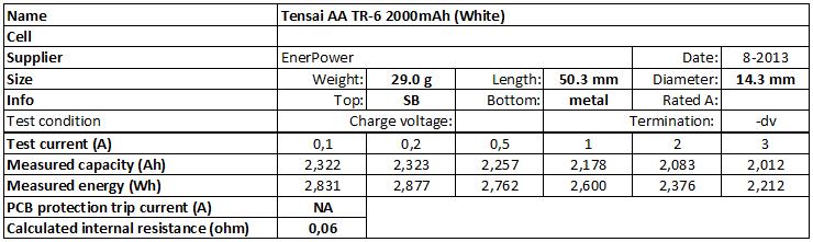 Tensai%20AA%20TR-6%202000mAh%20(White)-info