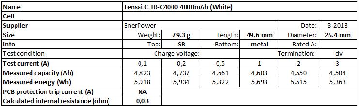 Tensai%20C%20TR-C4000%204000mAh%20(White)-info