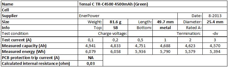 Tensai%20C%20TR-C4500%204500mAh%20(Green)-info