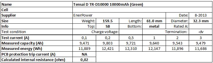 Tensai%20D%20TR-D10000%2010000mAh%20(Green)-info