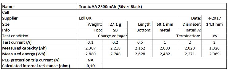 Tronic%20AA%202300mAh%20(Silver-Black)-info
