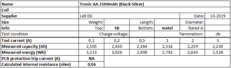 Tronic%20AA%202400mAh%20(Black-green)-info