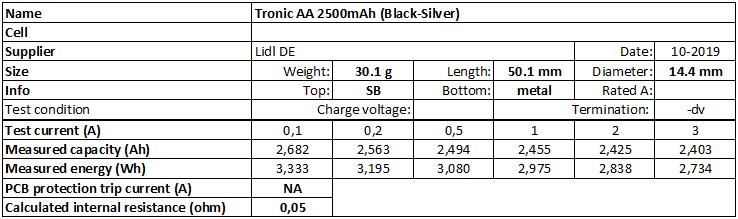 Tronic%20AA%202500mAh%20(Black-Silver)-info