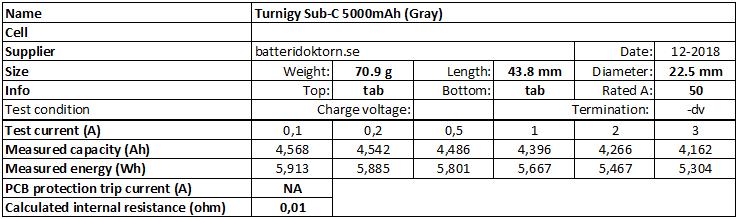 Turnigy%20Sub-C%205000mAh%20(Gray)-info