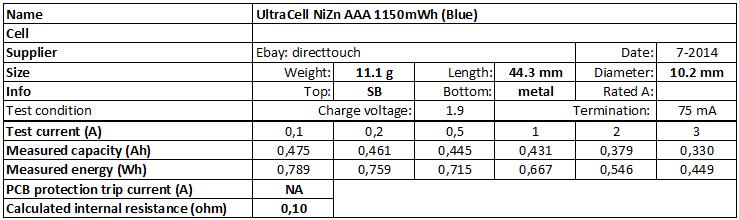 UltraCell%20NiZn%20AAA%201150mWh%20(Blue)-info
