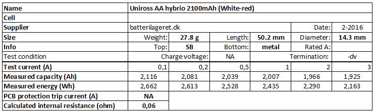 Uniross%20AA%20hybrio%202100mAh%20(White-red)-info