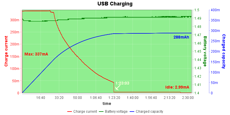 USB%20Charge%20Test%2020210308180336