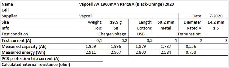 Vapcell%20AA%201800mAh%20P1418A%20(Black-Orange)%202020-info