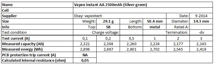 Vapex%20instant%20AA%202500mAh%20(Silver-green)-info
