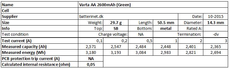 Varta%20AA%202600mAh%20(Green)-info