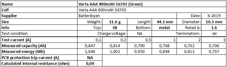 Varta%20AAA%20800mAh%2056703%20(Green)-info