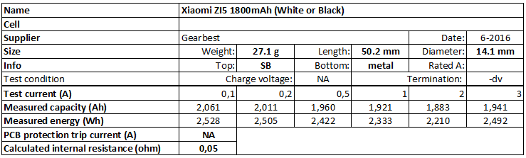 Xiaomi%20ZI5%201800mAh%20(White%20or%20Black)-info