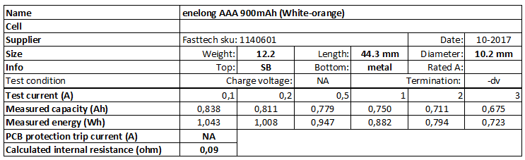 enelong%20AAA%20900mAh%20(White-orange)-info