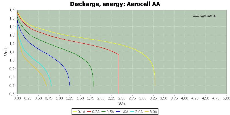 Aerocell%20AA-Energy