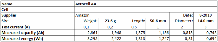 Aerocell%20AA-info