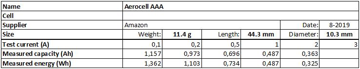 Aerocell%20AAA-info