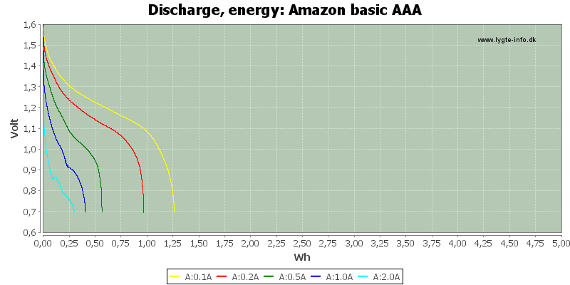 Amazon%20basic%20AAA-Energy
