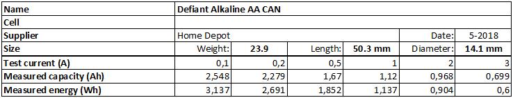 Defiant%20Alkaline%20AA%20CAN-info