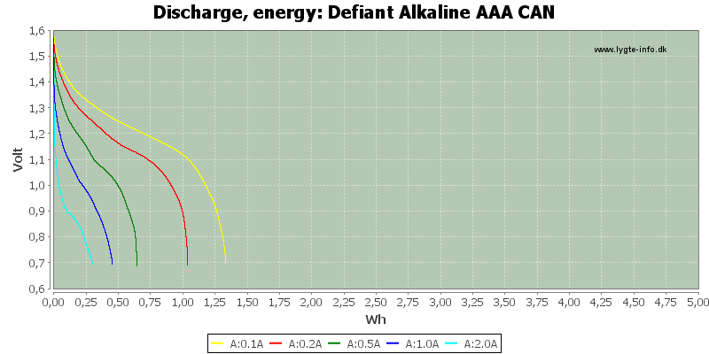 Defiant%20Alkaline%20AAA%20CAN-Energy