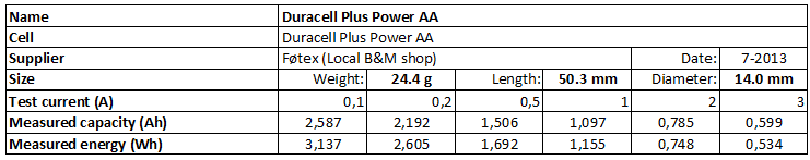 Duracell%20Plus%20Power%20AA-info