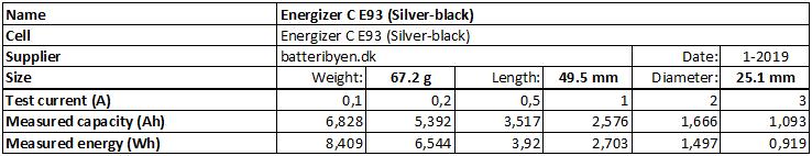 Energizer%20C%20E93%20(Silver-black)-info