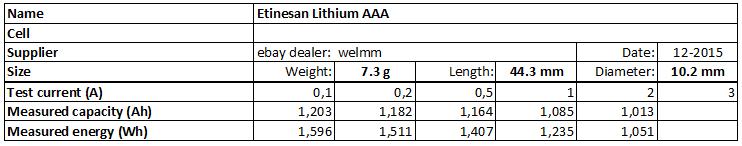 Etinesan%20Lithium%20AAA-info